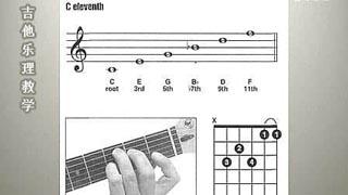 吉他乐理教学