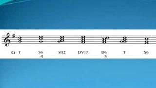 视唱练耳中音乐技能的基础与拓展训练-中央音乐学院公开课